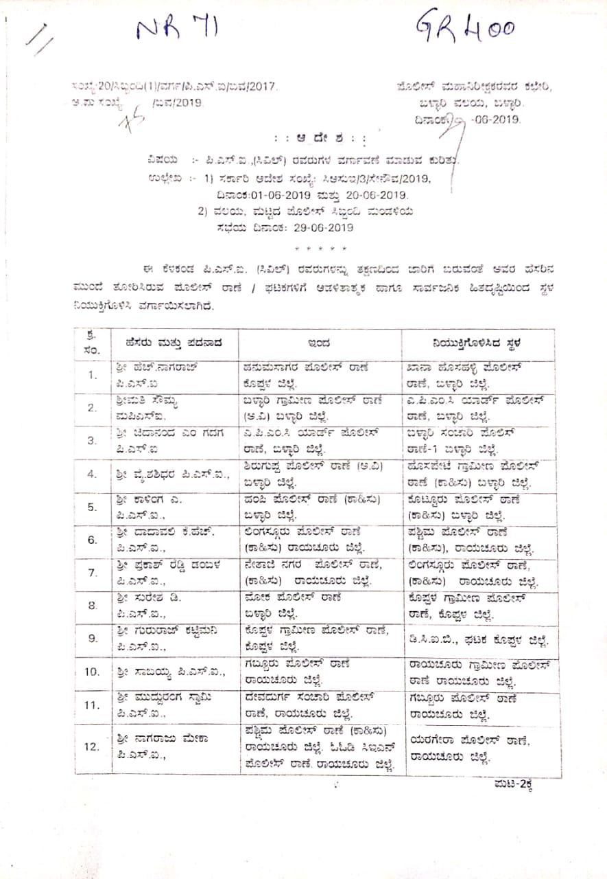 The transfer order of the Karnataka State Police Department Sabha Inspector (PSI)