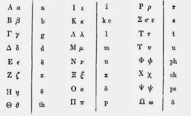 Chthonic Kore The Problem With Language