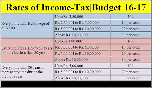income tax act 1961 pdf with latest amendments