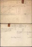 Gezinskaart Vis, Aart geb. 23-06-1871.jpg