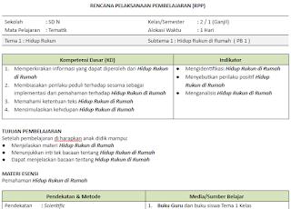 Download Silabus dan RPP 1 Lembar Kelas 2 SD Tema 1 Revisi Terbaru Kurikulum 2013