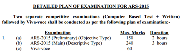 ARS 2015 PLAN OF EXAMINATION