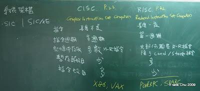 SIC/CISC/RISC比較