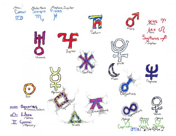 Magical Tattoo Design 11, Fantasy Tattoo Designs