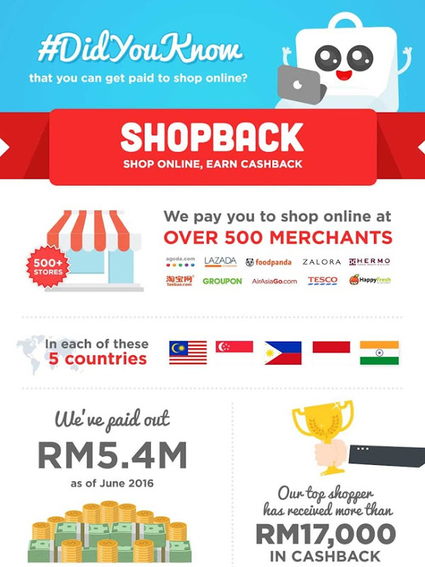 online shop terbaik di malaysia