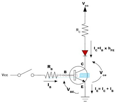 Contoh transistor NPN sebagai saklar