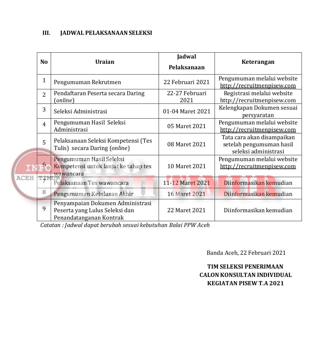 Halaman 2 Lowongan Kerja Pupr Aceh 2021 Minimal S1