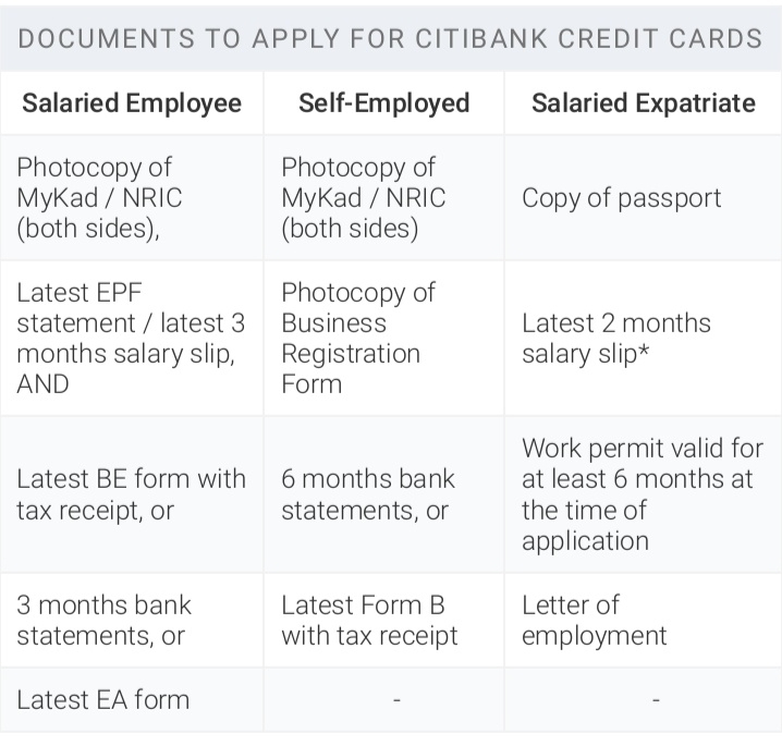 Dokumen Permohonan Kad Kredit