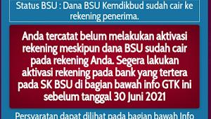 Mendikbud Kembali Cairkan BSU Guru Honorer 2021 Langsung Lewat Rekening, Segera Lakukan Aktivasi Rekening Anda Sebelum 30 Juni 2021