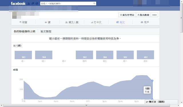 FB粉絲團數據瞭解