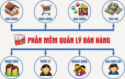 Đặc điểm chung của các phần mềm quản lý bán hàng ở Việt Nam