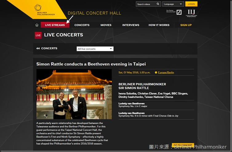 柏林愛樂貝多芬之夜在台北