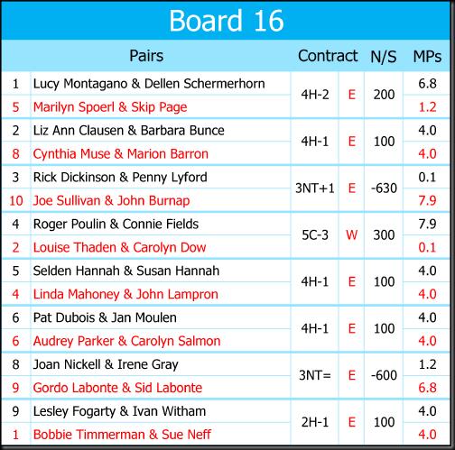 Recap Boards 16 November 2017-16