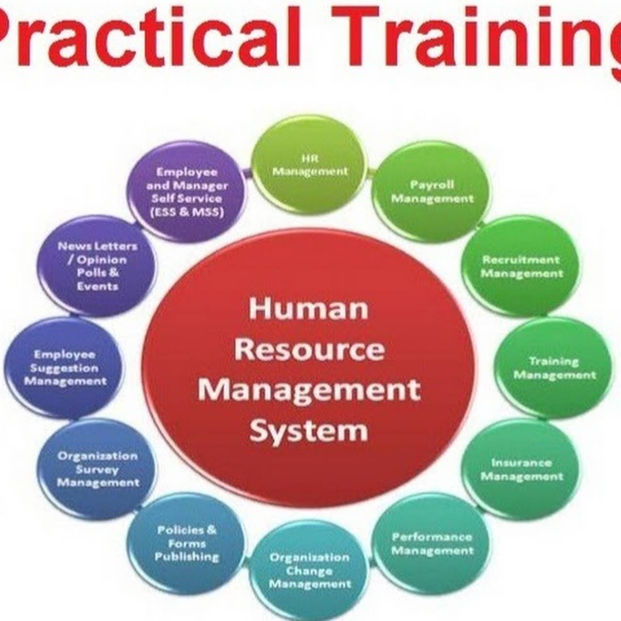 Hr Training Hr Courses Hr Certification Payroll Training Payroll