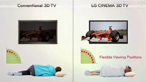 Flexible viewing 3D LG Cinema 3D Smart TV