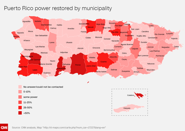 Puerto Rico power restored by municipality, 4 November 2017. Graphic: CNN