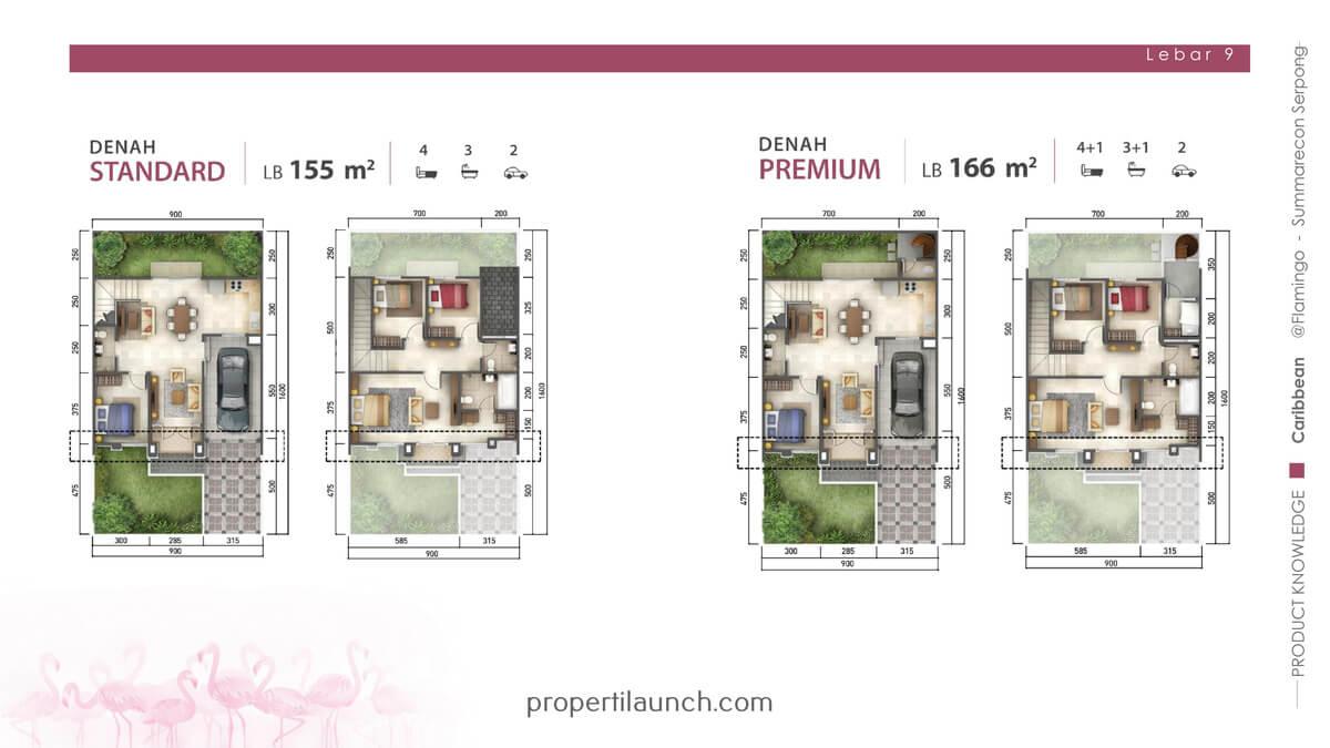 Rumah Caribbean Tipe 9x16 Denah Standard & Premium