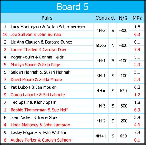 Recap Boards 16 November 2017-5