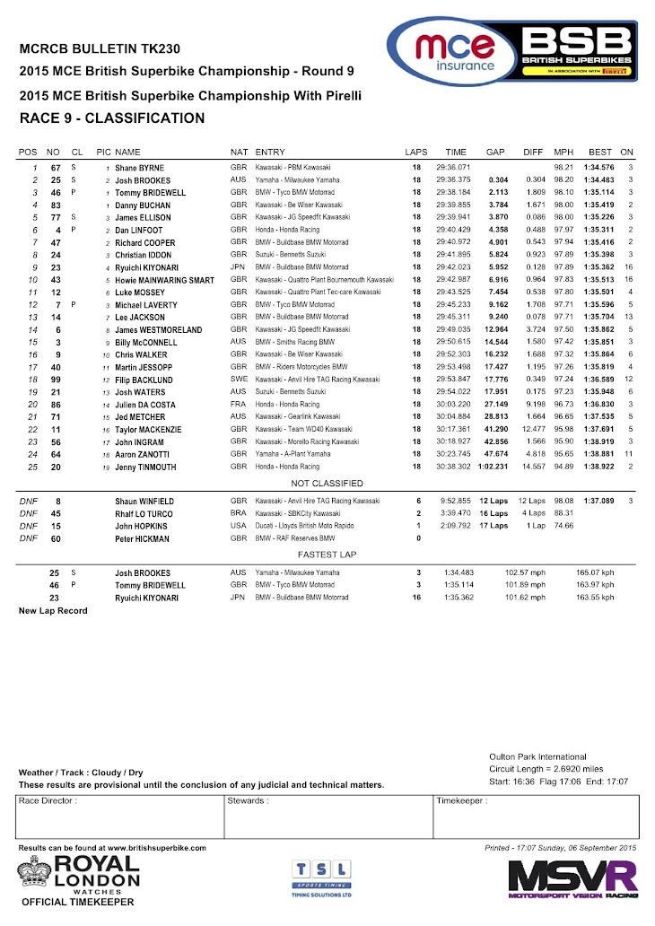 bsb-2015-oulton-park-race3.jpg