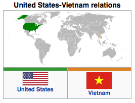 United States - Vietnam Relations