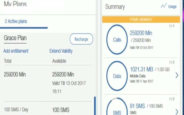 Jio Grace Plan:Unlimited Data without Recharge