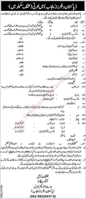 Pakistan Rangers Punjab Vacancies