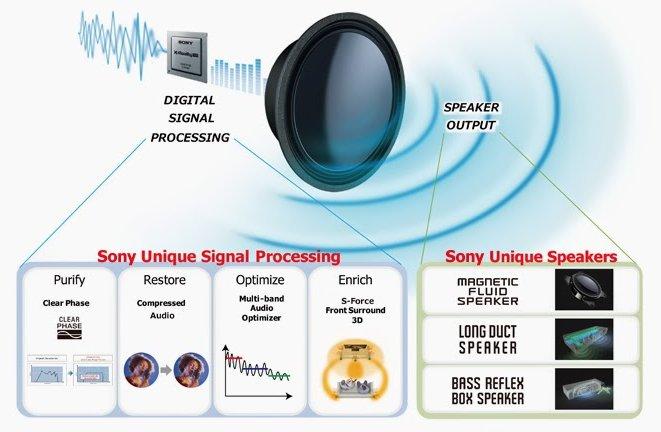 sony bravia 42 inch led tv user manual