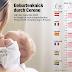انخفاض أعداد الولادات في النمسا بسبب كورونا وانحسار حالات الزواج والخوف من المشافي