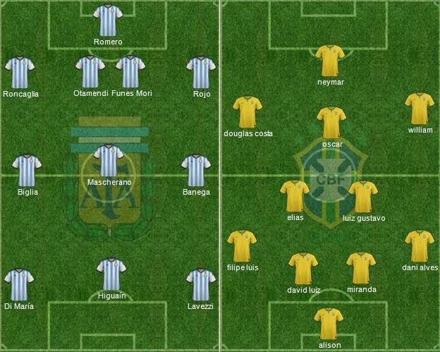 brazil 3 0 argentina highlights wc qualifier