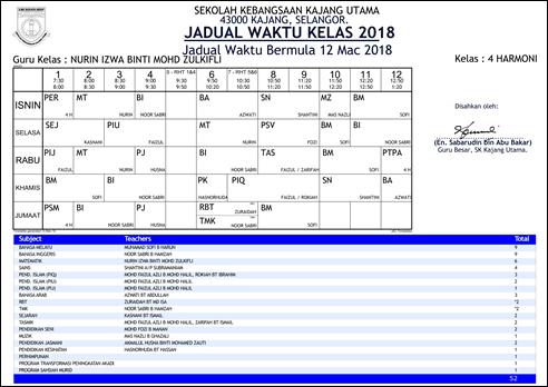 Jadual Waktu Kelas 12.3.2018_014