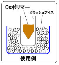 使用方法イメージ図