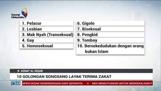 Penjelasan : Golongan LGBT Layak Terima Zakat Selangor