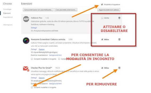 google-chrome-estensioni