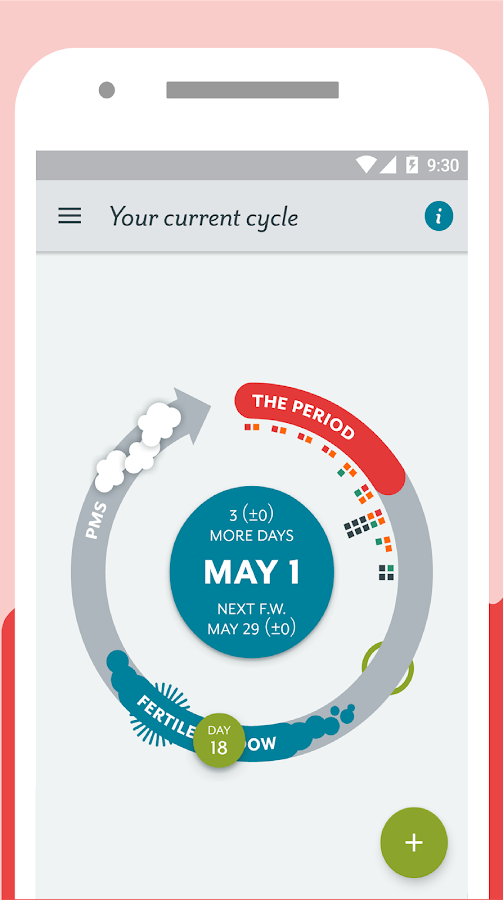 Period Tracker Clue: Period & Ovulation Tracker- screenshot