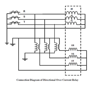 direction-over-current-relay