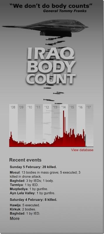 Irak body count