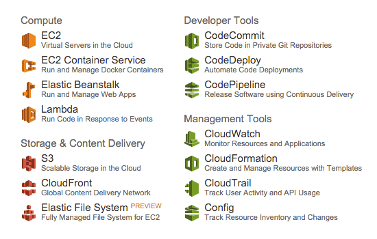 Launch Amazon EC2 instance