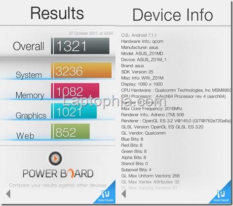 Benchmark Basemark OS II Asus Zenfone 4 Selfie Pro ZD552KL