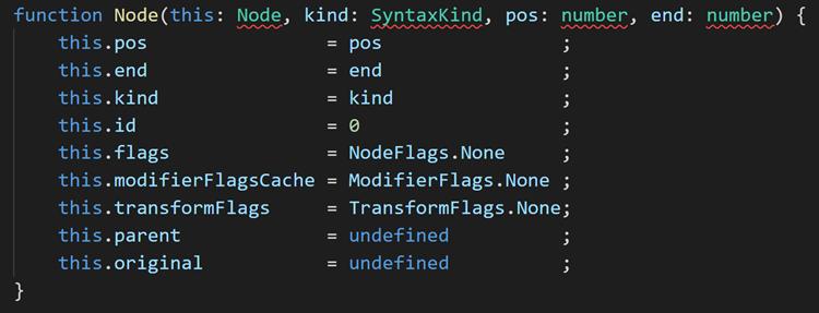 Un método de identación bastante curioso para tu código