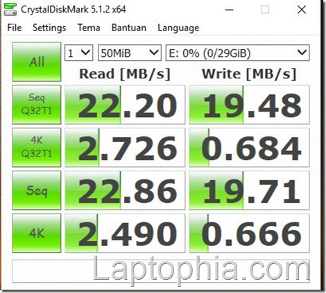 Remax 32GB MicroSDHC