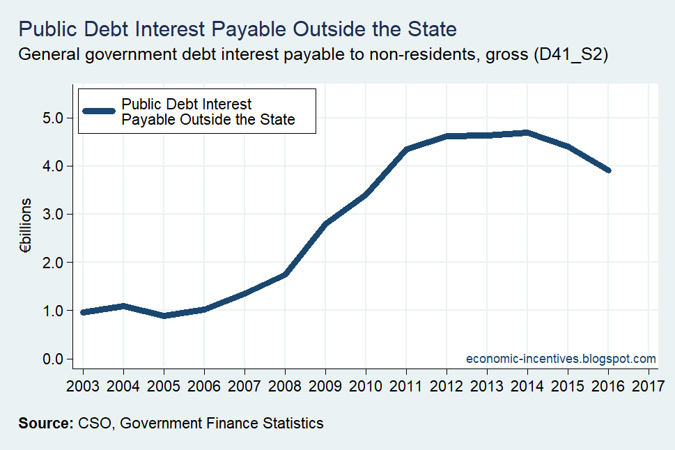 [GG-Debt-Interest-Payable-Outside-the%5B2%5D]
