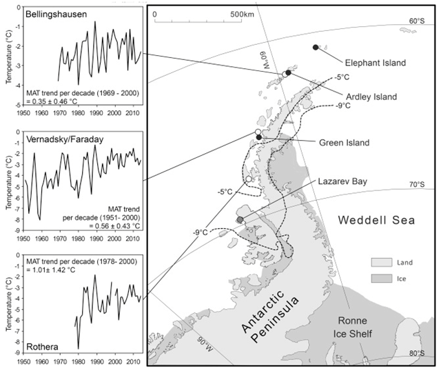 Regional Map of the Antarctic Peninsula Showing Moss Bank Sites and Meteorological Records of Recent Mean Annual Temperature. Black dots are new locations used in this analysis; gray dot is previously published [14]; white dots are meteorological records, with decadal trends [22]. Approximate position of −5°C and −9°C isotherms [23, 24] illustrates lack of significant latitudinal temperature gradients over western AP study area. Graphic: Amesbury, et al., 2017 / Current Biology