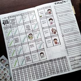 contoh monthly log pada bujo