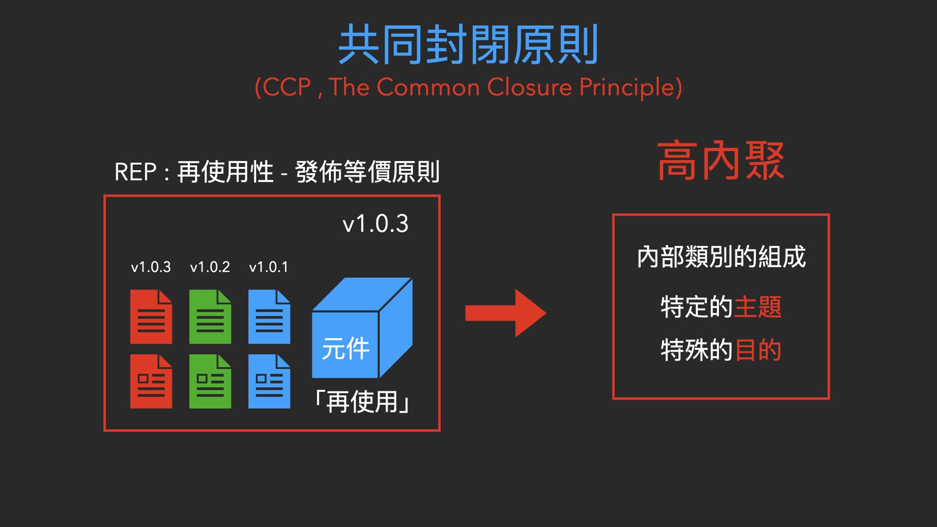 005-1.CCP