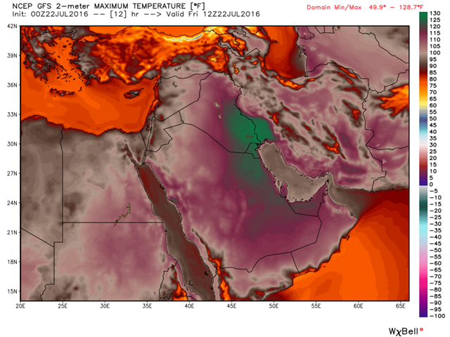 Temperatures simulated by the GFS model in the Middle East on Friday, 22 July 2016, reached 129 degrees (54 Celsius). Graphic: WeatherBell.com