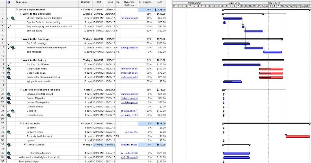 build spreadsheet template mazda rx7 forum. Black Bedroom Furniture Sets. Home Design Ideas