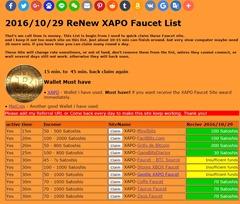 CAPO-Faucet-List