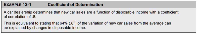 استكمالا لشرح CMA بالعربي 2021 : هذا الموضوع يدور حول الإرتباط والإنحدار والشكل البيانى لمعامل الارتباط وتحليل الإنحدار والإنحدار المتعدد