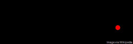 Disruptive_Logo